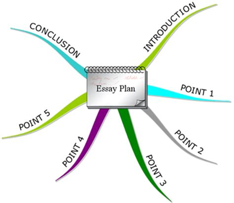 How to Write a Text Analysis Essay - 8 steps